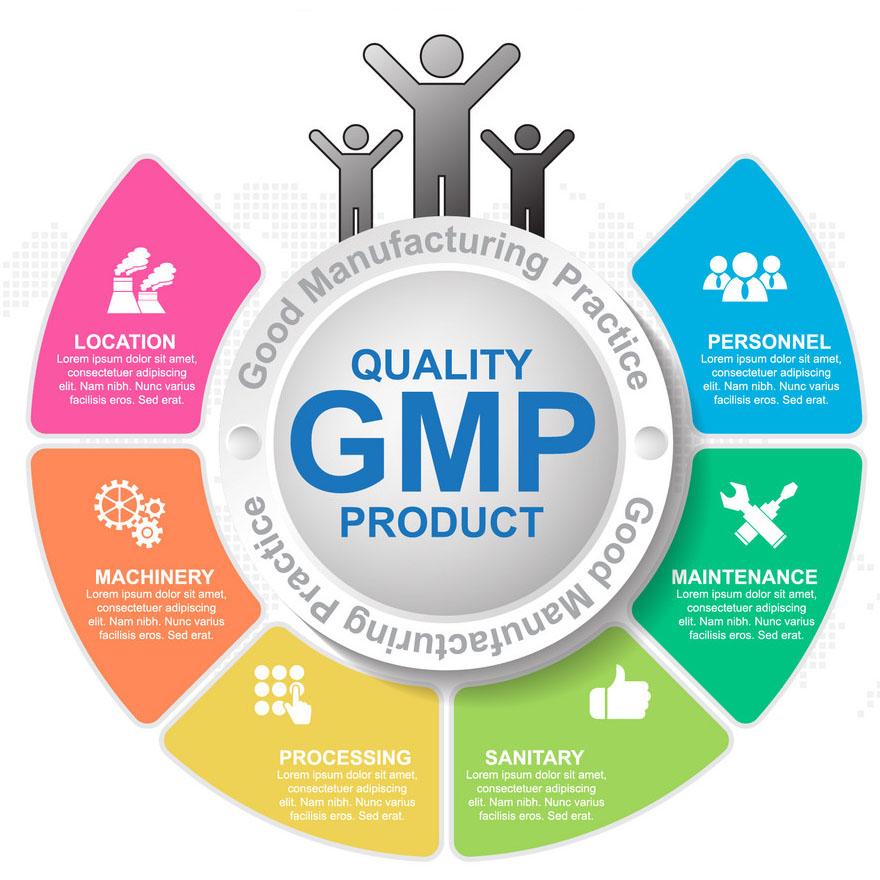 استانداردGMP