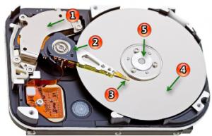 هارد دیسک و اجزای آن
